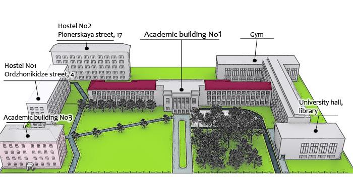 Схема университета.